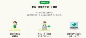 mineo(マイネオ) サポート