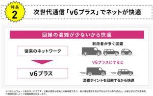 So-net 光プラス V6プラス