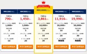 お名前.com メールマーケティング:プラン・料金