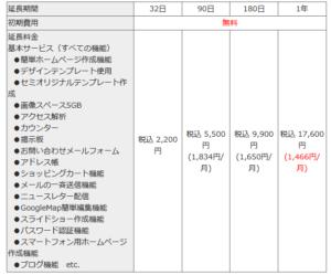 ホームページ簡単作成サービス【PAGEKit(ページキット)】料金