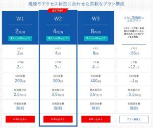 wpX Speed:料金