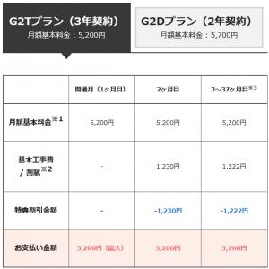 NURO 光 G2T