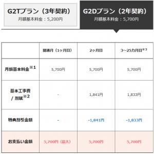 NURO 光 G2D